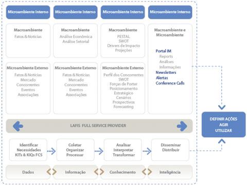 5 Forças de Porter,consultoria,pestal,projeto setorial customizado,swot,análise de viabilidade,análise econômica,análise estratégica,análise setorial,projetos customizados e consultoria