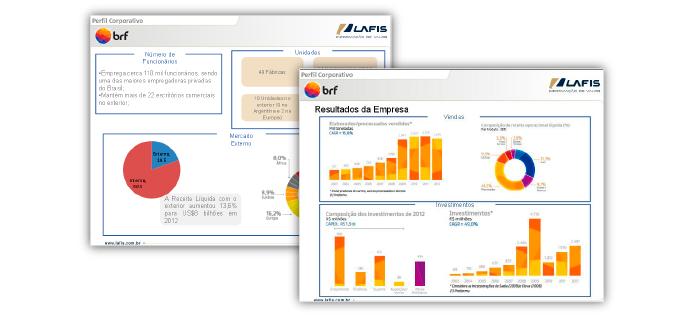 Perfil de Empresas