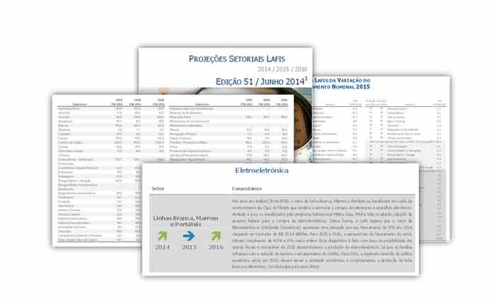 Ranking de Projeções Setorial Lafis