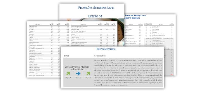 Ranking Projeção Setorial Lafis